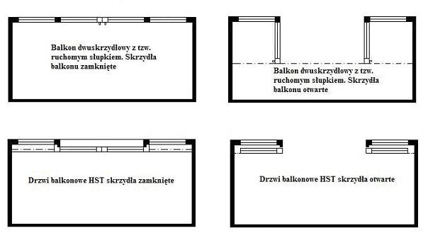 aLUPLAST - HST 85 mm